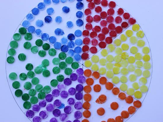 Bottle Top Color Wheel