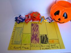 Halloween Candy Graphs